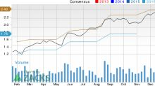 Why Applied Materials (AMAT) Isn't Done Growing Earnings Yet