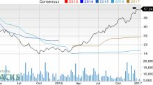 Earnings Estimates Moving Higher for U.S. Silica (SLCA): Time to Buy?