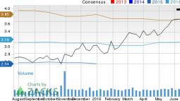 Looking for a Growth Stock? Why It is Time to Focus on MarketAxess Holdings (MKTX)