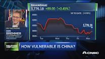How vulnerable is China?