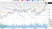 BB&T (BBT) Up 5.9% Since Earnings Report: Can It Continue?