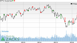 Which Integrated Oil Stock Will Win in Q2 Earnings? CVX or XOM
