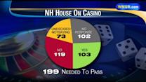 Update: Where lawmakers stand on gambling