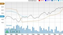Is Western Digital (WDC) Stock a Solid Choice Right Now?