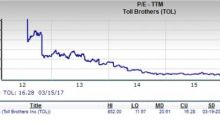 Can Toll Brothers (TOL) Be a Top Choice for Value Investors?
