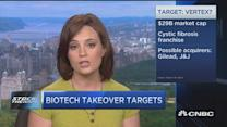 Biotech takeover targets