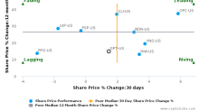Gramercy Property Trust breached its 50 day moving average in a Bearish Manner : GPT-US : March 6, 2017