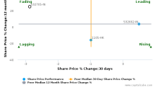 Jagran Prakashan Ltd. breached its 50 day moving average in a Bearish Manner : 532705-IN : March 17, 2017