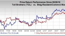 Toll Brothers 1H17 Performance Solid, Materials Costs High