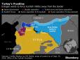 Turkey Boosts Syria Border Troops as Erdogan Flags Incursion