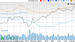 Why Diamondback Energy (FANG) Could Be Positioned for a Surge