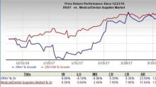 DENTSPLY Sirona Grapples with Multiple Issues: Dump Now?