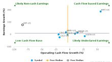Infinity Pharmaceuticals, Inc. :INFI-US: Earnings Analysis: 2016 By the Numbers : March 20, 2017