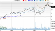 Huntington (HBAN) Down 1.7% Since Earnings Report: Can It Rebound?