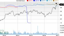 Top Ranked Momentum Stocks to Buy for February 7th