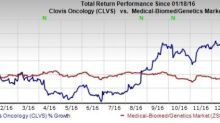 What's Behind Clovis' (CLVS) One-Year Rally of 146.3%?