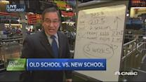 Santelli Exchange: Have interest rates bottomed?