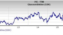 Is GlaxoSmithKline (GSK) a Great Stock for Value Investors?