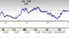 Is Exelon (EXC) a Great Stock for Value Investors?