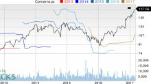 Parker-Hannifin (PH) Up 4.9% Since Earnings Report: Can It Continue?