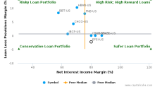 Eagle Financial Services, Inc. :EFSI-US: Earnings Analysis: 2016 By the Numbers : February 9, 2017