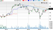 Prosperity Bancshares' (PB) Q3 Earnings In Line, Costs Up