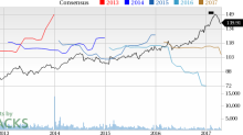 Why Is RenaissanceRe (RNR) Up 6.3% Since the Last Earnings Report?