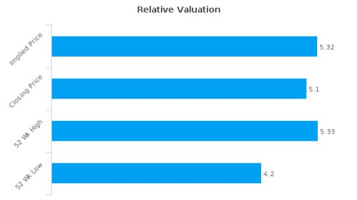 Cebu Holdings, Inc. : Undervalued relative to peers, but don't ignore the other factors