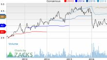 AutoNation (AN) Down 11.5% Since Earnings Report: Can It Rebound?