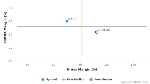 Marlin Business Services Corp. :MRLN-US: Earnings Analysis: Q2, 2016 By the Numbers : August 5, 2016