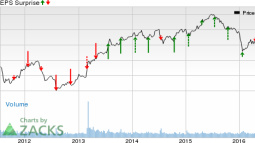 MGIC Investment (MTG) Q2 Earnings: What's in the Cards?