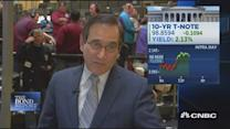 Santelli: Intraday slightly elevated