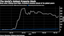 This Is the World's Hottest Property Stock Right Now