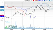 Top Ranked Momentum Stocks to Buy for May 8th