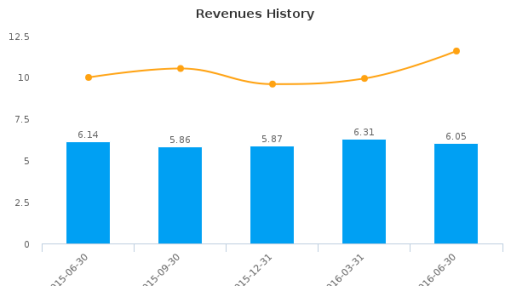 Bancorp of New Jersey, Inc. :BKJ-US: Earnings Analysis: Q2, 2016 By the Numbers : August 9, 2016