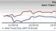 What's in Store for American Tower (AMT) in Q4 Earnings?
