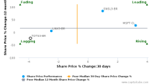 TOTVS SA breached its 50 day moving average in a Bearish Manner : TOTS3-BR : February 23, 2017