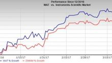 Waters Corp (WAT) Poised to Grow on Positive Industry Trends