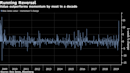 Stock Quant Tremor Is a Field Day for Geeks