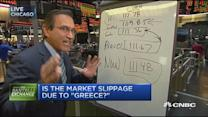 Santelli Exchange: Market slippage due to 'Greece?'