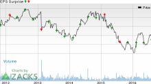 CenturyLink (CTL): A Beat in Store this Earnings Season?