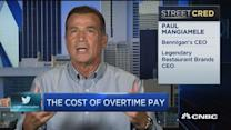 The expense of overtime