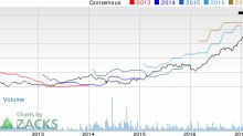 Masimo (MASI) Up 20.6% Since Earnings Report: Can It Continue?