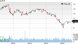 mREITs' Q2 Earnings to Watch on Jul 27: AGNC and CMO