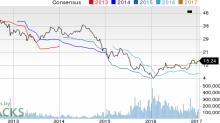 Freeport-McMoRan (FCX): Strong Industry, Solid Earnings Estimate Revisions