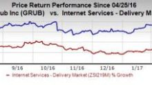 GrubHub (GRUB) to Report Q1 Earnings: What's in the Cards?