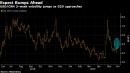 China Sends Warning Signal to Yuan Bears Before G20 Meeting