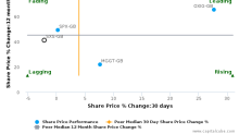 Spectris Plc breached its 50 day moving average in a Bearish Manner : SXS-GB : May 18, 2017