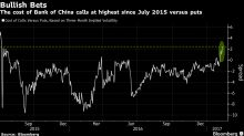 Options Traders Are Betting China's Bank Rally Has More to Go