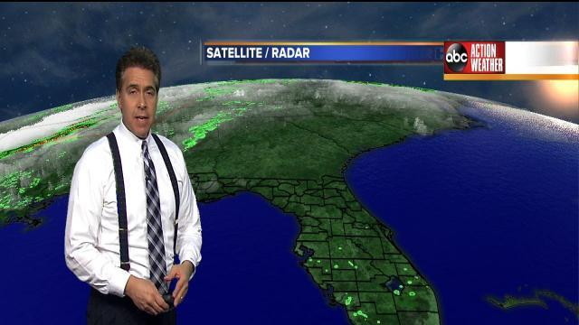 ABC ACTION NEWS WEATHER FORECAST